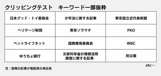 ブログ用_図2